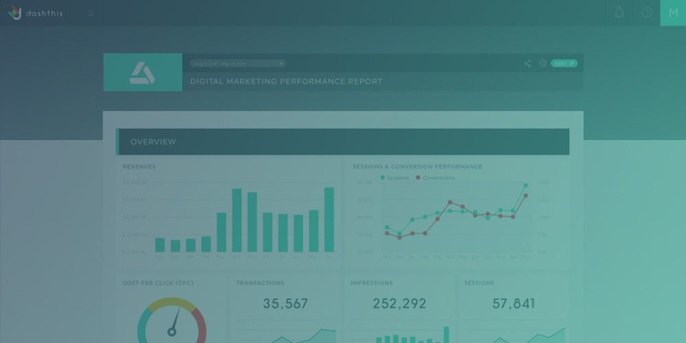 DashThis – Reporting und Dashboard Tool
