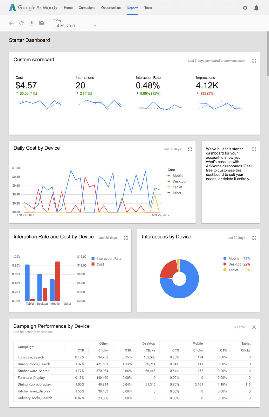 AdWords Dashboard Beispiel