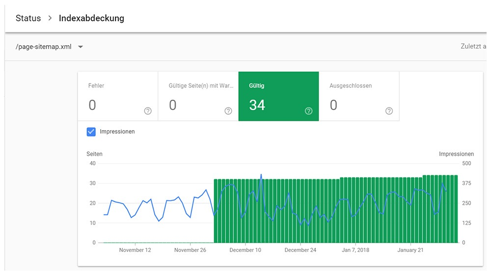 Google Search Console Indexabdeckung