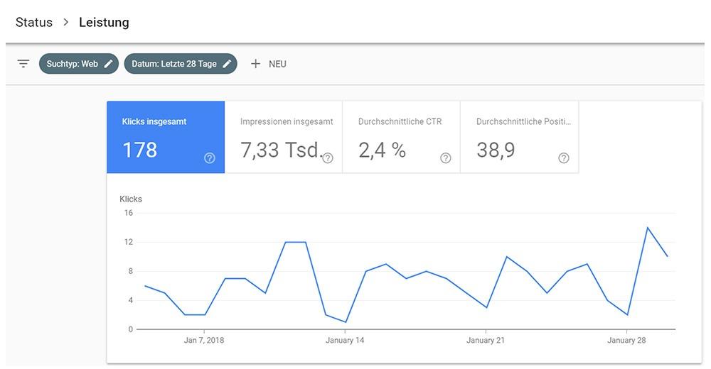 Google Search Console Leistungsbericht