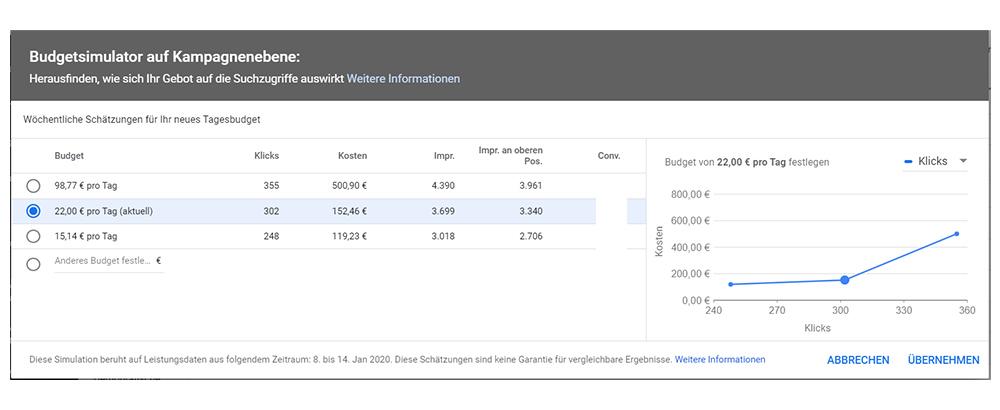 Google Ads Kampagnen Budgetsimulator