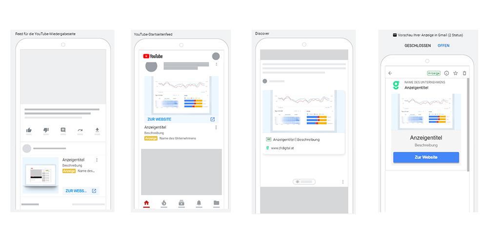 Google Ads Discovery Karussell Anzeige Beispiel